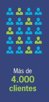 Más de 4000 clientes en Alicante